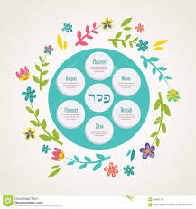 passover seder plate with floral decoration stock vector image