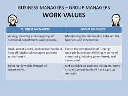 functional managers skills time application and work values of managers