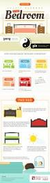 home decor infographic how to feng shui your bedroom visual ly