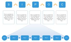 Create Sipoc Diagram Easily From Templates And Exles Sipoc Template
