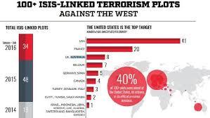 isis black friday target list isis australia top target on terror group hit list behind us france