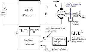 nhlfanstore servo motor control block diagram rj45 patch cable