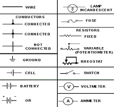 master automotive wiring diagrams and electrical symbols auto