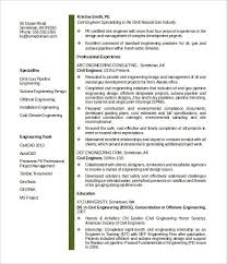 Senior Net Developer Resume Sample Introduction Dissertation Droit Administratif A Free Very Useful