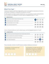 mbti personal impact report u2013 pioneer coaching llc