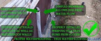 noahs basement waterproofing system waterproofing done right