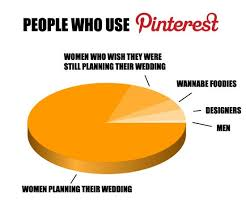 Pinterest Memes - meme monday everything pinterest search engine journal social