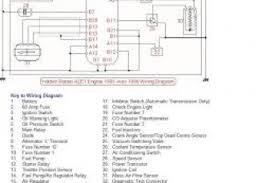 holden rodeo radio wiring diagram wiring diagram