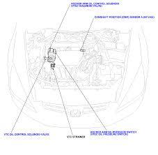 how do i remove the vtx oil control valve in an 03 honda a