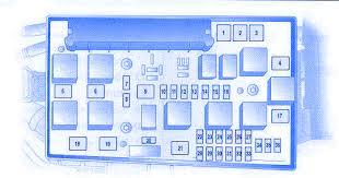 vauxhall astra 2005 hatchback main fuse box block circuit breaker