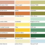 true value paint chart yonemura info colour cards lentine marine