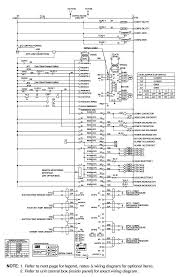 how to read wiring diagram subaru electrical diagrams national