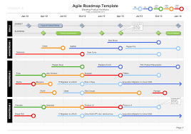 stunning free roadmap template photos resume samples u0026 writing