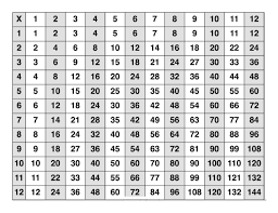 15 Multiplication Table Multiplication Table Free Pdf Brokeasshome Com