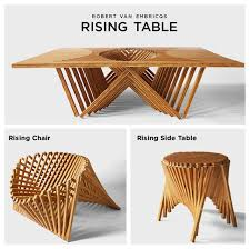 ascending table images reverse search