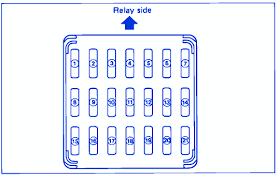 subaru legacy 1993 ignition fuse box block circuit breaker diagram