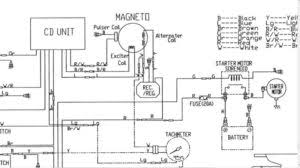 100 wiring diagram outboard motor help trying to adapt a