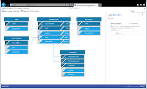 uml and database diagrams in the new visio office blogs