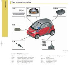 tpms question and a few answers smart car forums