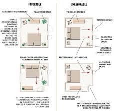 Feng Shui Tipps Fürs Schlafzimmer  Fengshuinet - Feng shui bedroom furniture positions