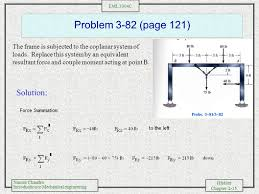 namas chandra introduction to mechanical engineering hibbler