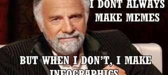 Meme Design - infographic design and viral meme creation