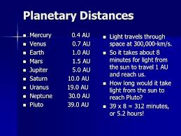Our solar system last minute review ppt download