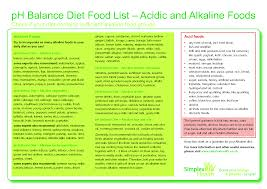 alkaline diet food list google search alkaline diet