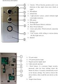 zj008 smart doorbell user manual users manual shen zhen gtw
