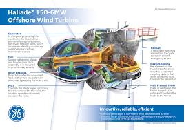 How To Make A Small Wind Generator At Home - offshore wind turbine haliade 150 6mw ge renewable energy