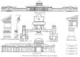 Palace Of Caserta Floor Plan Tauride Palace Petersburg 1789 Ivan Starov Russain