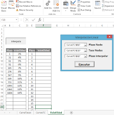 how to change the values that shows a userform in vba excel