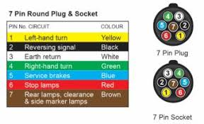 7 pin round plug info centre trailequip ltd trailer parts
