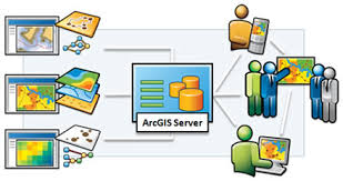 ArcGIS Server Cloud Bundle