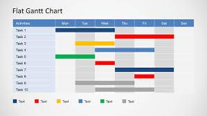 Gantt Chart Template Powerpoint Gantt Chart Template Powerpoint Powerpoint Chart Template