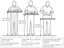 hauteur standard table de cuisine taille plan de travail cuisine cuisine quelle hauteur de plan de