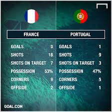 this is not football portugal u0027s euro 2016 victory a damning