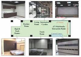 Commercial Kitchen Design Software Commercial Kitchen Design Software Free Download 1000 Ideas About
