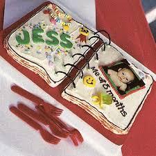 121 birthday cake inspiration images birthday