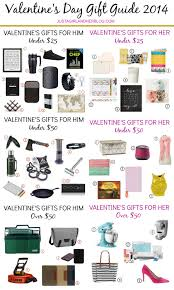 valentine u0027s day gift guide 2014 40 awesome gift ideas just a