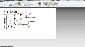 truth table validity generator part 3 symbolic logic truth tables for statements tautologies