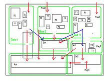facility layout design jobs material handling wikipedia