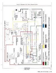 x495 pto wiring diagram cub cadet electrical diagram cub cadet