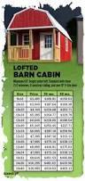 premier lofted barn cabin storage building