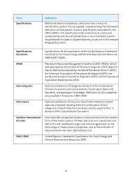modification si e social association united nations framework classification unfc 2009