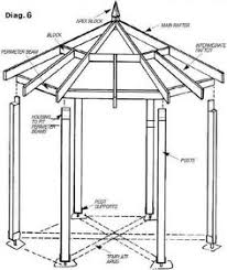 Free Do It Yourself Shed Building Plans by Gazebo Roof Plans Free Gazebo Diy Plans Pinterest Gazebo