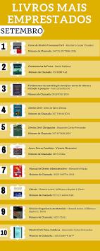 10 fevereiro 2013 ucs l confira quais foram os livros mais emprestados no mês de setembro