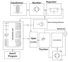 schumacher battery charger wiring diagram u0026 wiring diagram