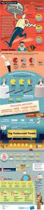 346 best 2014 foodservice trends images on pinterest food