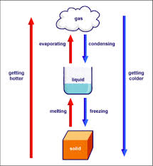 heating and cooling copy2